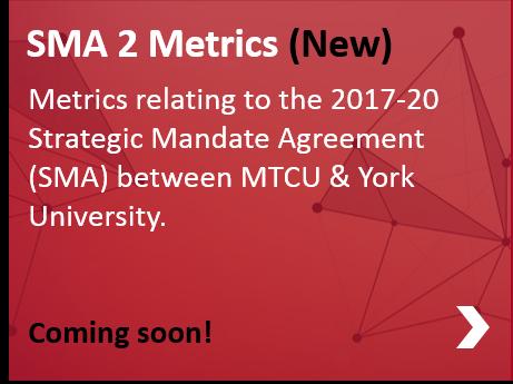 SMA 2 Metrics