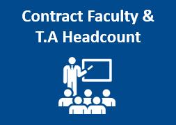 Contract Fac & TA Headcount