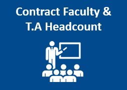 Contract Fac & TA Headcount