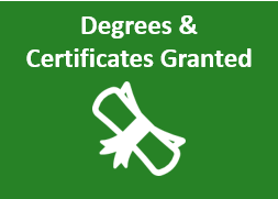 Degrees & Certificates Granted