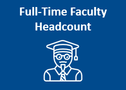 FT Faculty Headcount