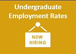 UG Employment Rates