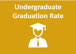 UG Graduation Rate
